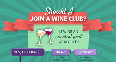 Yes! A wine club is an excellent choice for somebody like you.